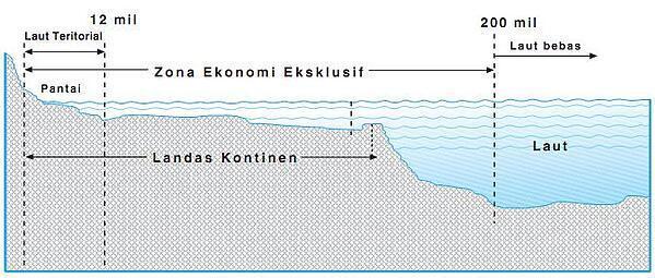 batas wilayah laut