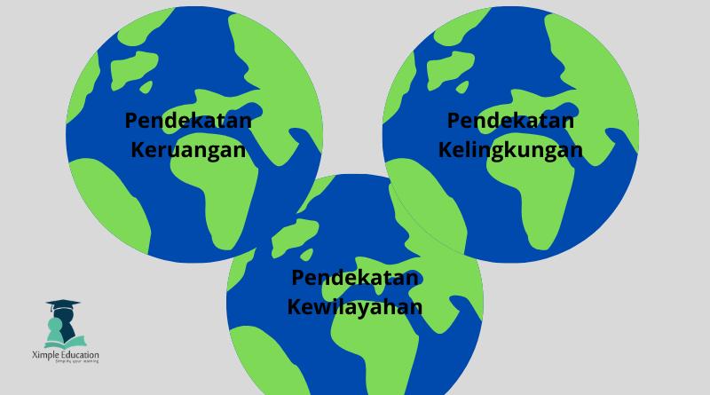 Pendekatan Geografi